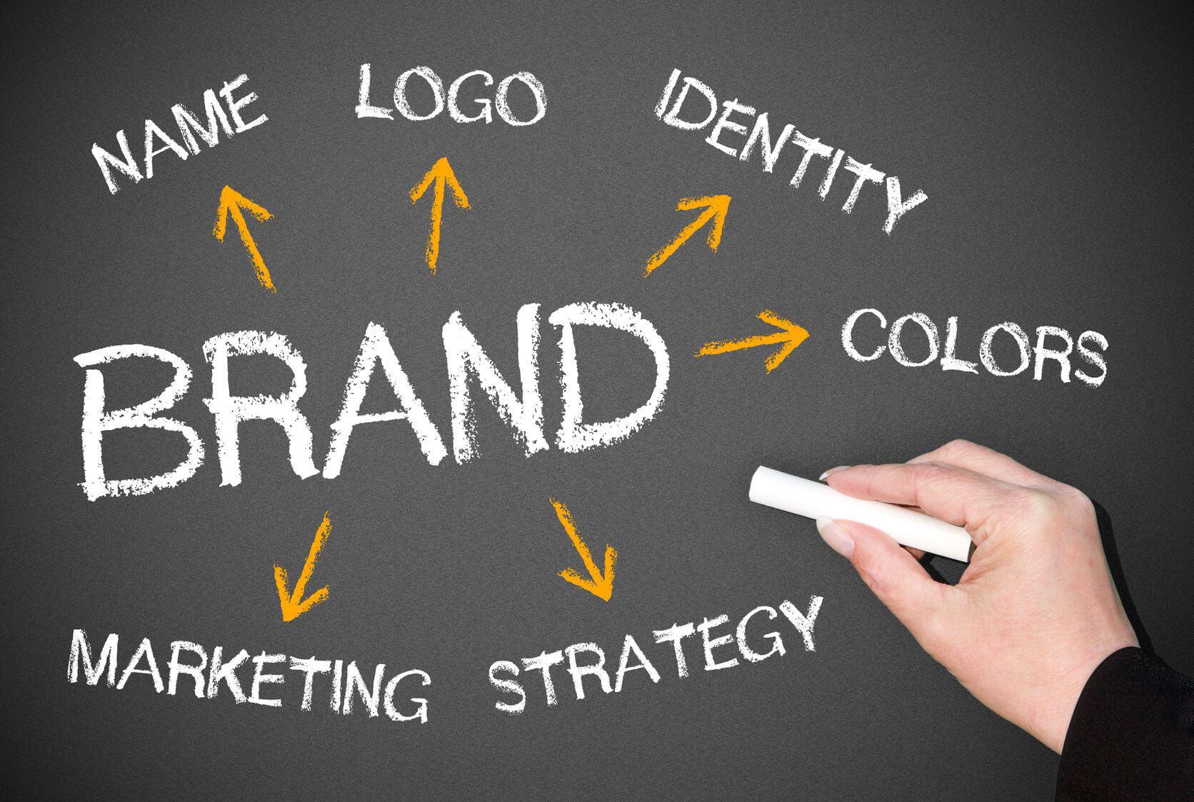 كيفية إنشاء إرشادات العلامة التجارية